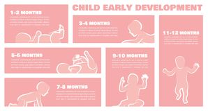 Baby Development Stages Milestones First One Year . Child milestones of first year. Vector illustration Royalty Free Stock Image