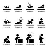 Baby Development Stages Milestones First One Year. A set of pictograms representing the development stages of a baby in the first year Royalty Free Stock Images