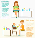 Baby feeding. Mother is breastfeeding on a pillow for feeding. Mother feeds the child with a spoon.Easy to move objects.Template with place for your text.Flat stock illustration