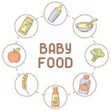 Baby food card. Linear style vector illustration. Suitable for advertising. There is place for your text royalty free illustration