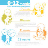 Baby growing up infographic. Royalty Free Stock Image