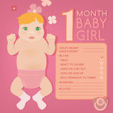 Baby growth infographic Royalty Free Stock Photography