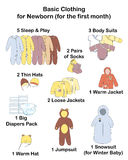 Baby infographics what clothing to buy for the newborn baby for the first month. Set necessary stuff for baby. Royalty Free Stock Photography