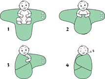 Baby swaddle blanket. Instructions for use. Illustration royalty free illustration