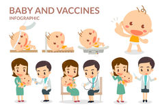 Baby and Vaccines. Vaccination. Infant stock photo