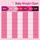 Baby weight chart Royalty Free Stock Photography