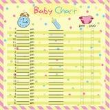 Babydiagramm für Mütter - bunte Vektorillustration Lizenzfreies Stockfoto