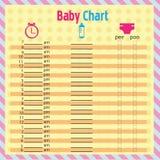 Babydiagramm für Mütter - bunte Vektorillustration Stockfoto