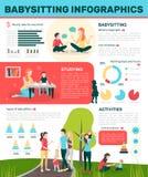 Active Babysitting Flat Infographics Stock Image