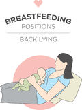 Back Lying - Breastfeeding Position. Mother Lying on Her Back While Feeding a Newborn Baby royalty free illustration