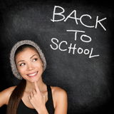 Back to school chalkboard - woman student thinking. By blackboard. Female college university student girl thinking Back to School text. Modern trendy cool Royalty Free Stock Images