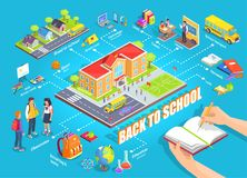 Back to School 3D Isometric Vector Illustration. Of residential area, road and students, classroom with teacher, stadium bus, books and other objects Royalty Free Stock Photos