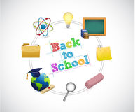 Back to school education cycle concept Royalty Free Stock Photos