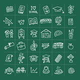 Back to school, icons for your design Royalty Free Stock Photo