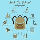 Back to school  infographics Royalty Free Stock Images