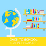 Back to school infographics. Royalty Free Stock Photography