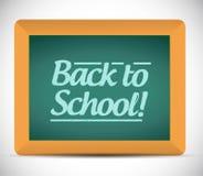 Back to school message written on a chalkboard Royalty Free Stock Image