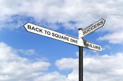 Back to Square One signpost. Concept image of a signpost with Back to Square One, Success and Failure against a blue cloudy sky Royalty Free Stock Images