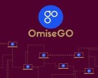 Background blockchain OmiseGO cryptocurrency technology world. Vector illustration Royalty Free Stock Photo