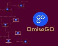 Background blockchain OmiseGO cryptocurrency technology world. Vector illustration Royalty Free Stock Image