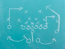 Chalkboard football play. A background of a chalkboard drawing of a football play Stock Photography