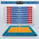 Volleyball match statistics Stock Image