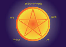 Background with pentagram. Pentagram with a chip in the north of positive energy Stock Images