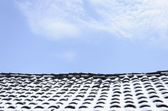 Background of rooftop with snow and blue sky Royalty Free Stock Photography