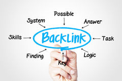 Backlink. Concept sketched on screen Stock Photography