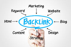 Backlink. Concept sketched on screen Royalty Free Stock Images