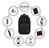 Backpack contents. Every day carry objects Stock Images