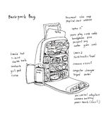 Backpack items and stuffs to carry for trip illustration Stock Photo
