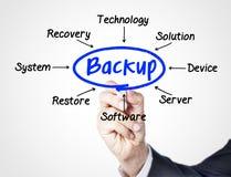 backup stockbild