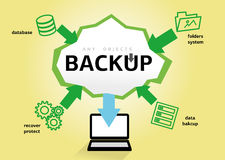 Backup blank for web, site, advertising, banner, poster, board and print. Royalty Free Stock Image