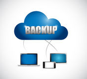 Backup cloud network electronics. illustration Stock Photos
