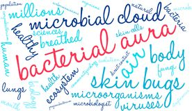 Bacterial Aura Word Cloud. On a white background Stock Images