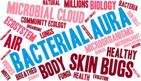 Bacterial Aura Word Cloud. On a white background Royalty Free Stock Photography