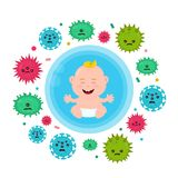 Bacterial microorganism in a circle. Bacteria and germs colorful set around the little child kid. Protection of children from viruses,immune,immunity concept Stock Images