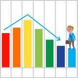 Bad bar chart vector Stock Photography