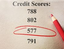 Bad credit red circle. Red circle around a bad credit score Royalty Free Stock Photo