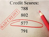 Bad credit score. Red circle and bad credit score stamp Stock Photos