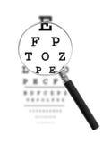 Bad Eyesight. Concept photo. Isolated on white background Royalty Free Stock Images