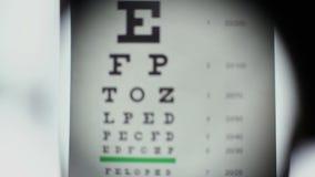 Bad eyesight, optometrist puts different lenses in front of eye