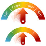 Bad Good Better Best Meter Royalty Free Stock Photo