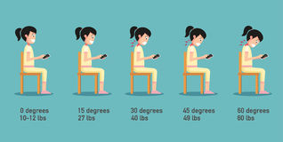The bad smart phone postures Stock Photos