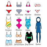 Baddräktmodeller för kvinnor Royaltyfri Fotografi