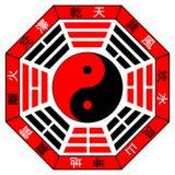 Bagua cinese (ordine primordiale) Fotografia Stock Libera da Diritti