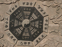 Bagua diagram Royalty Free Stock Photography