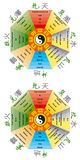 Bagua diagram in vector (Russian and English langu Stock Image