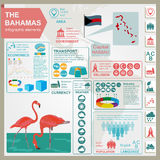 The Bahamas infographics, statistical data, sights Royalty Free Stock Image